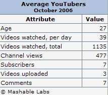 Centurian-youtuber